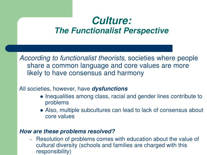 culture in sociology articles