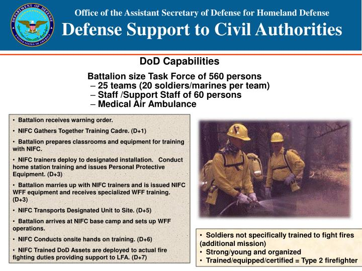 Office of the Assistant Secretary of Defense for Homeland Defense