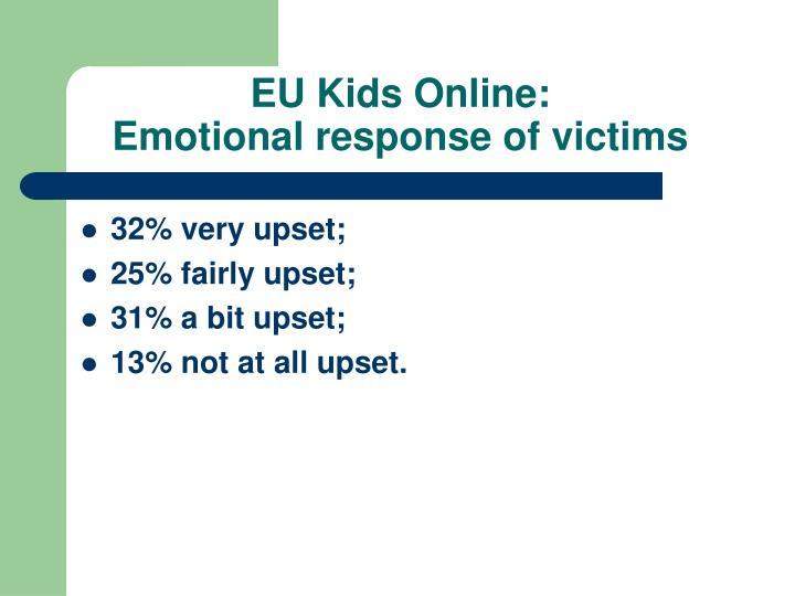 EU Kids Online: