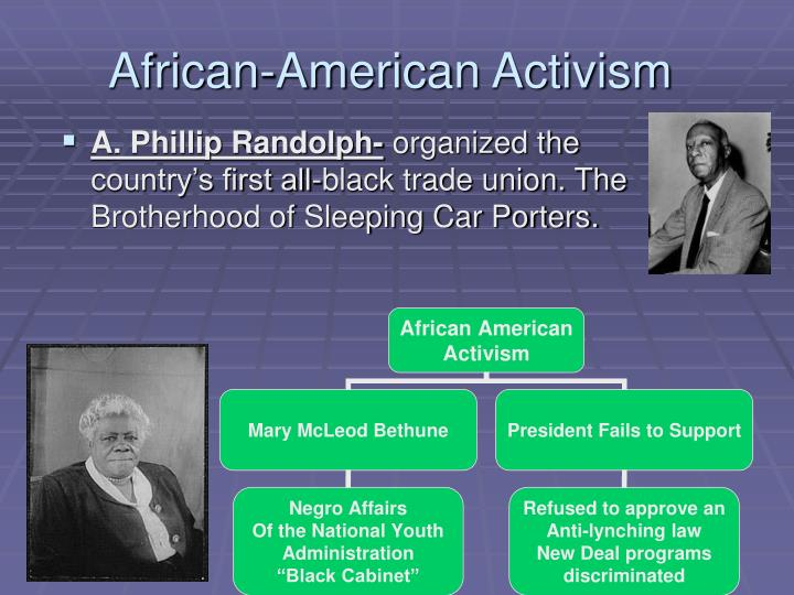 African-American Activism