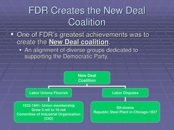 FDR Creates the New Deal Coalition