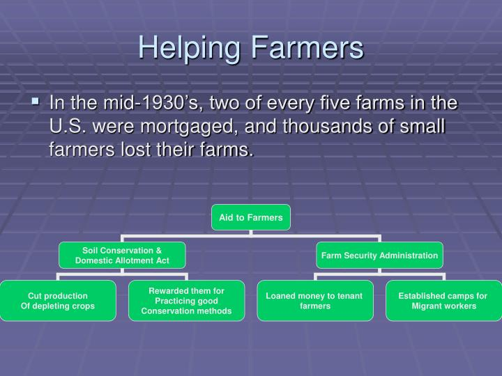 Helping Farmers