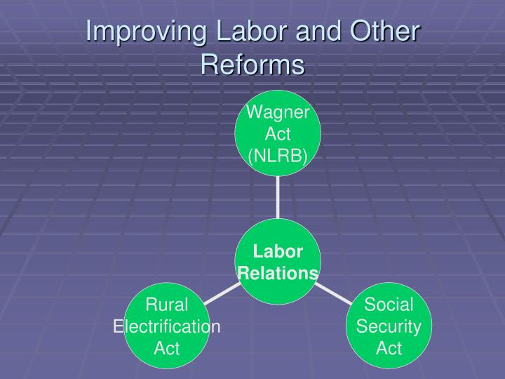 Improving Labor and Other Reforms