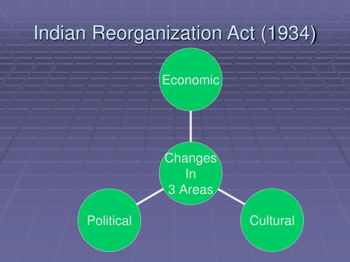 Indian Reorganization Act (1934)