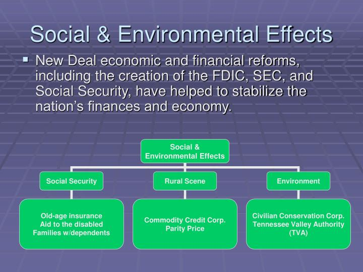 Social & Environmental Effects