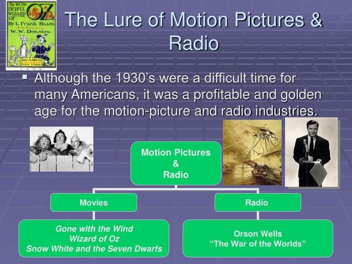 The Lure of Motion Pictures & Radio
