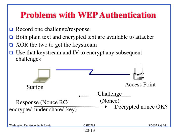 Problems with WEP Authentication