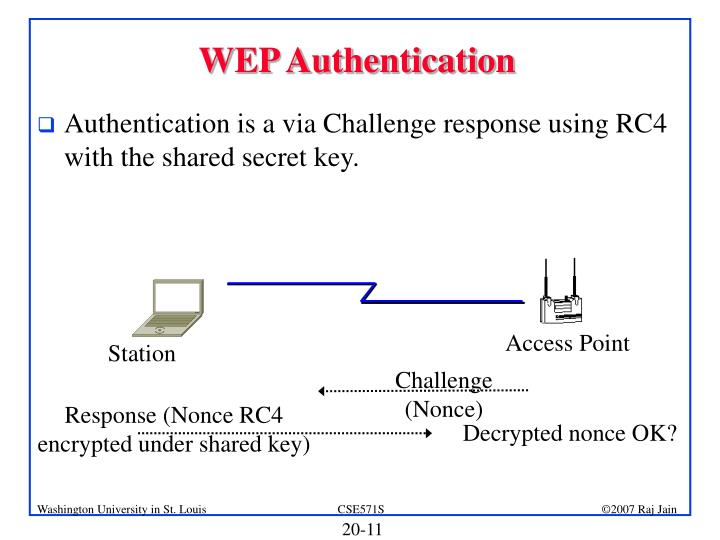 WEP Authentication