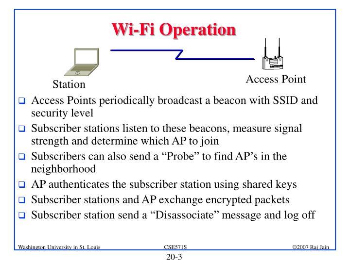 Wi-Fi Operation