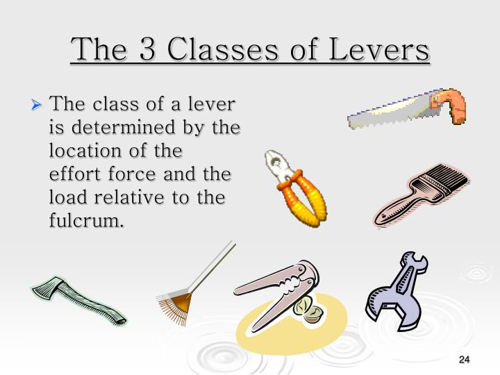 The 3 Classes of Levers