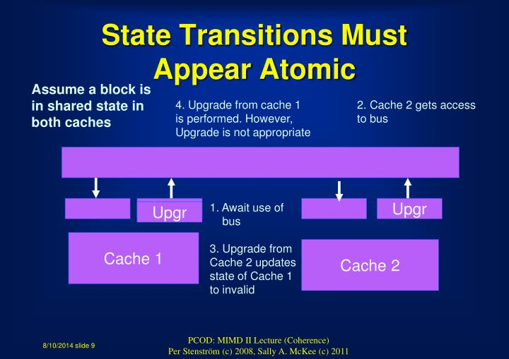 State Transitions Must Appear Atomic