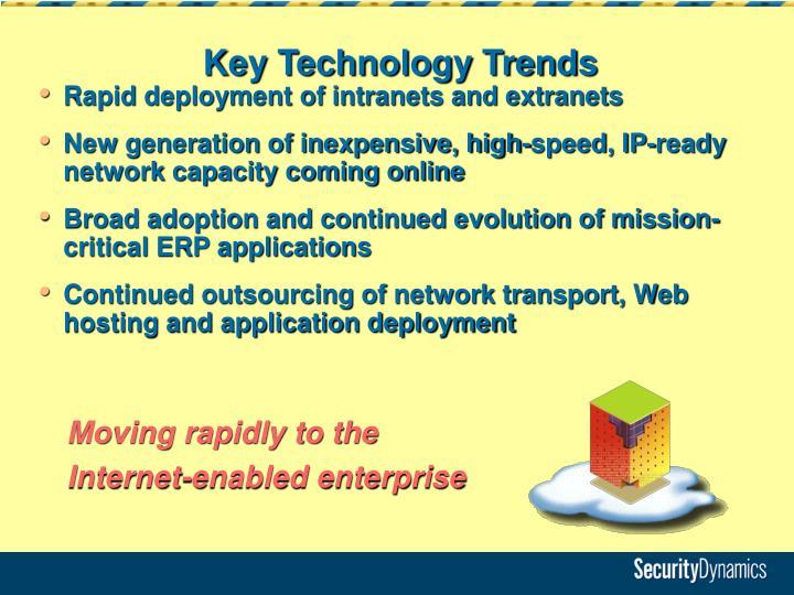 Key Technology Trends