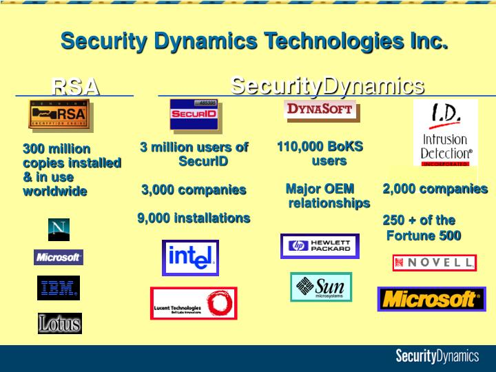 Security dynamics technologies inc
