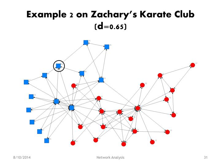 Example 2 on Zachary's Karate Club (d=0.65)