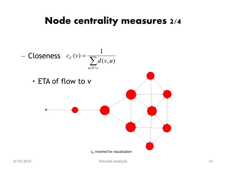 Node centrality measures 2/4