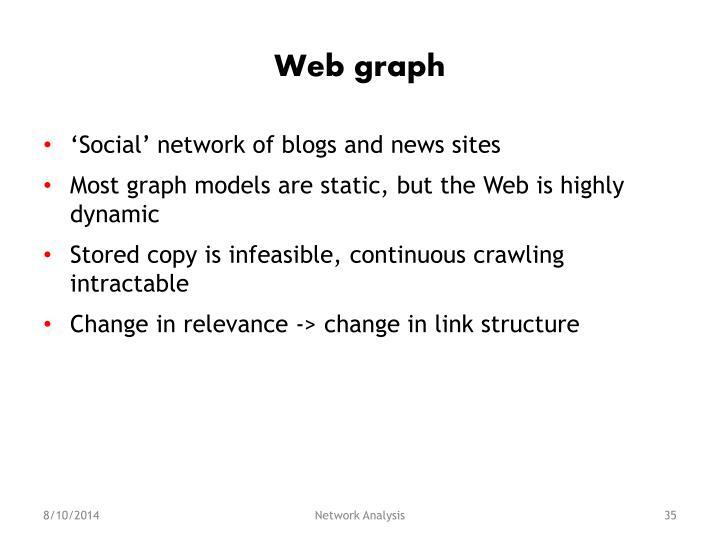 Web graph
