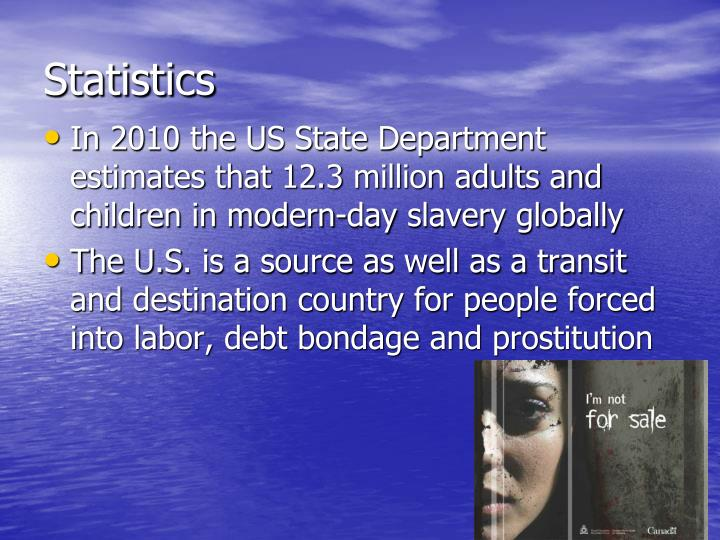 PPT - Human Trafficking & Modern-Day Slavery: PowerPoint ...