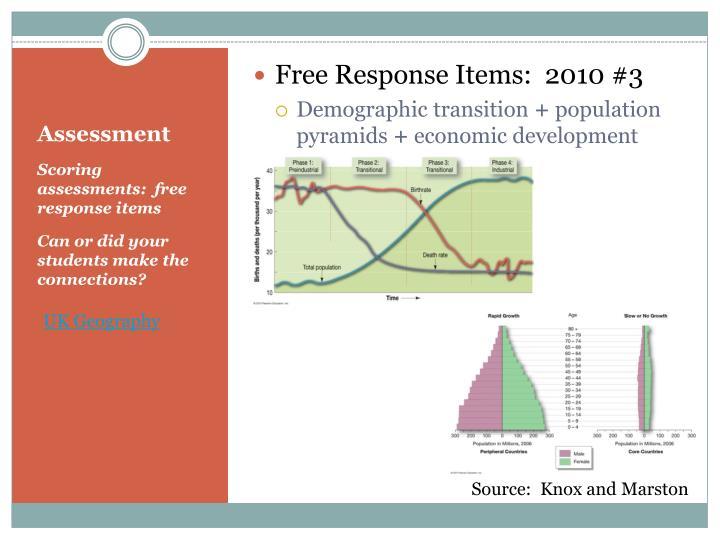 Free Response Items:  2010 #3