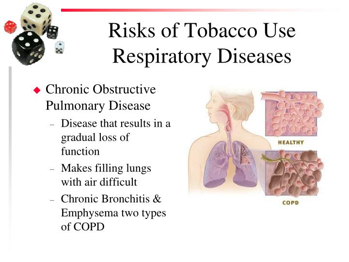 Risks of Tobacco Use