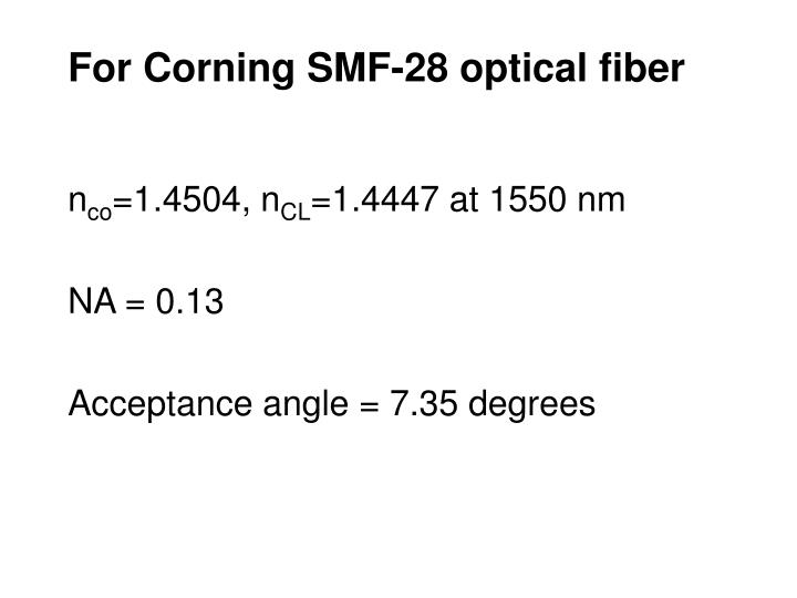 For Corning SMF-28 optical fiber