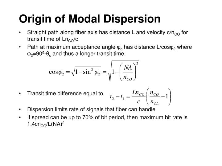 Origin of Modal Dispersion