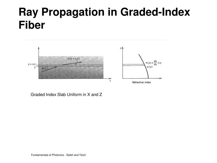 Ray Propagation in Graded-Index Fiber