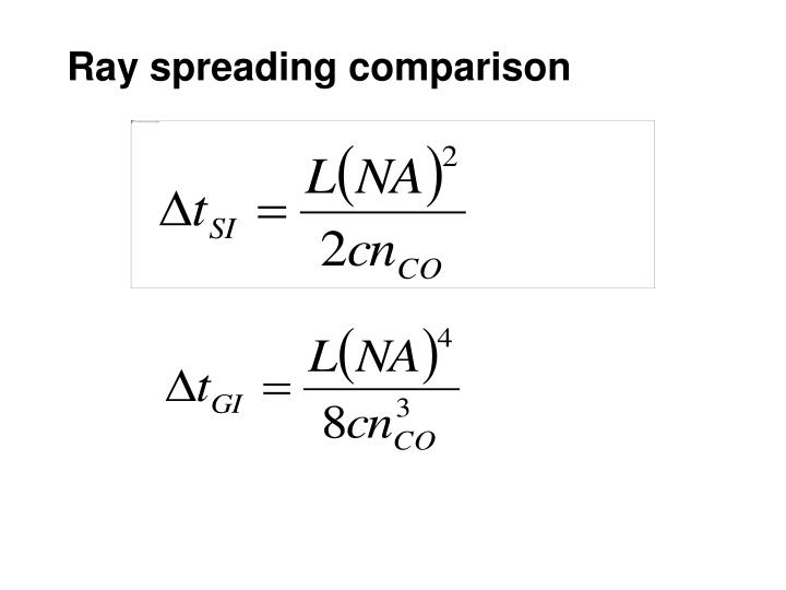 Ray spreading comparison