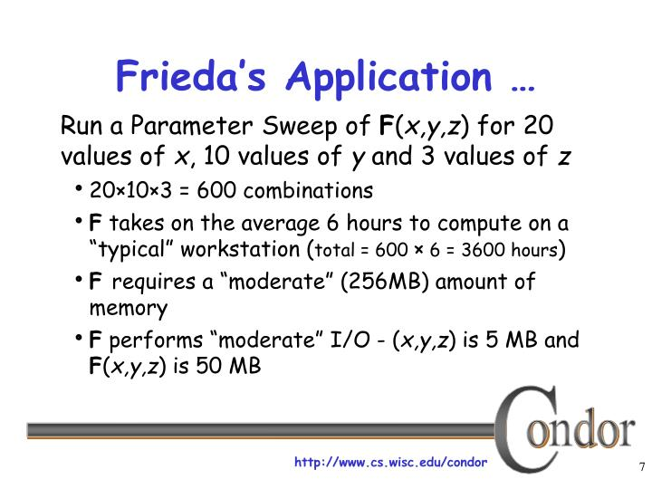 Frieda's Application …