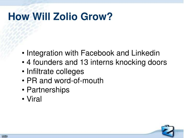 How Will Zolio Grow?