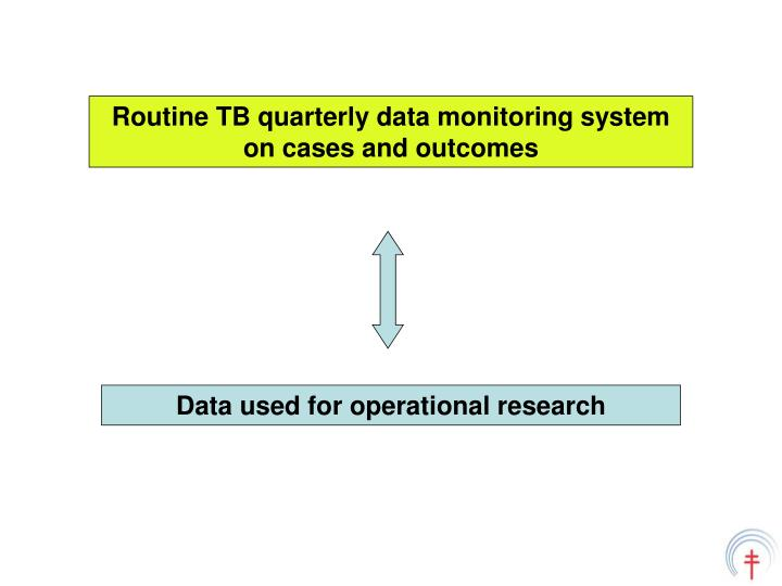 Routine TB quarterly data monitoring system on cases and outcomes