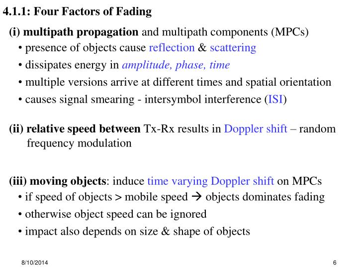 (i) multipath propagation