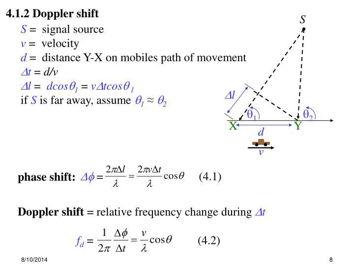 4.1.2 Doppler shift