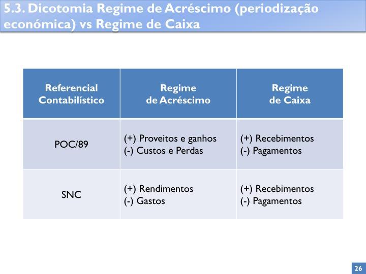 5.3. Dicotomia Regime de Acréscimo (periodização económica) vs Regime de Caixa