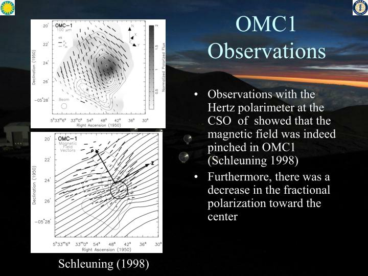OMC1 Observations