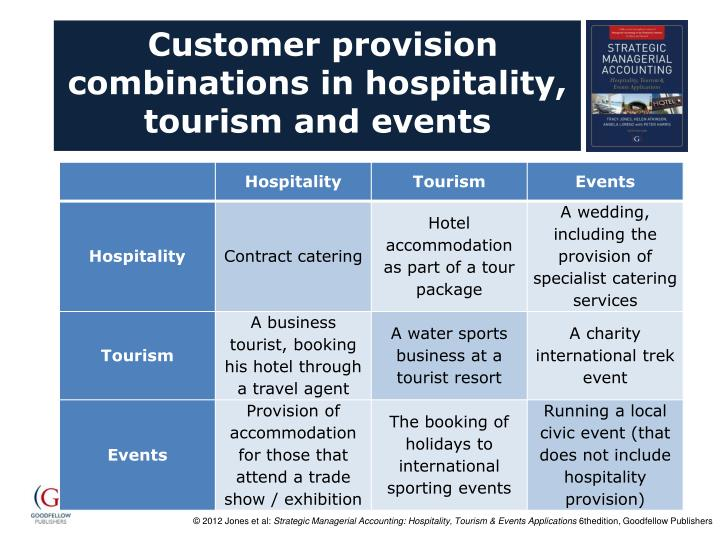 Customer provision combinations in hospitality, tourism and events