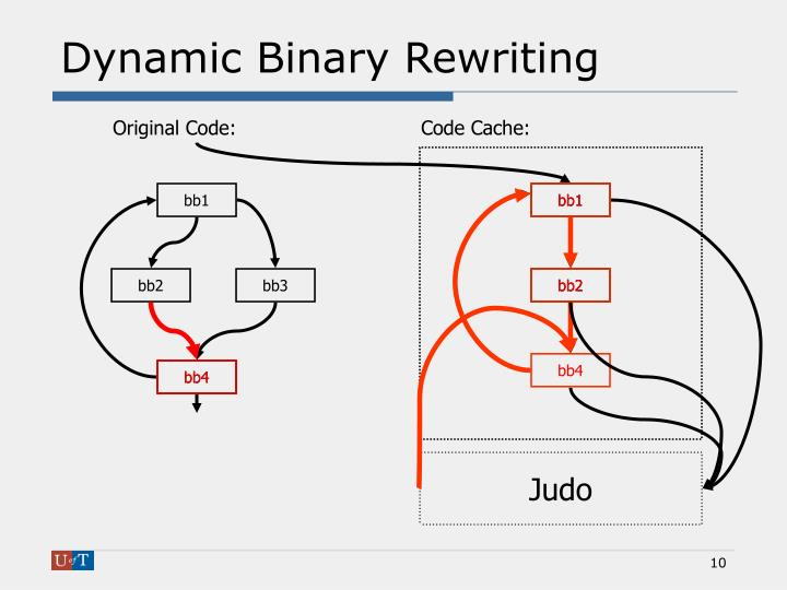 Dynamic Binary Rewriting