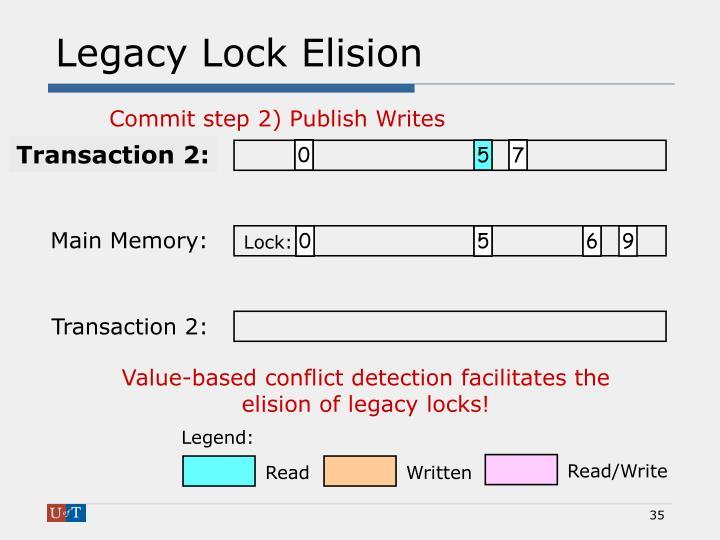 Legacy Lock Elision