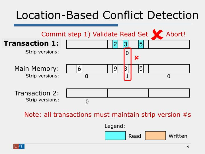 Location-Based Conflict Detection