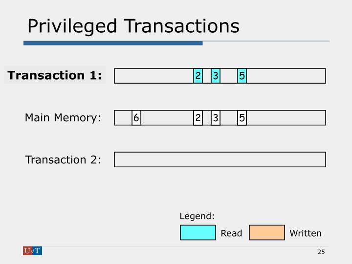 Privileged Transactions