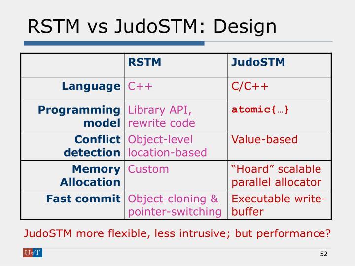 RSTM vs JudoSTM: Design