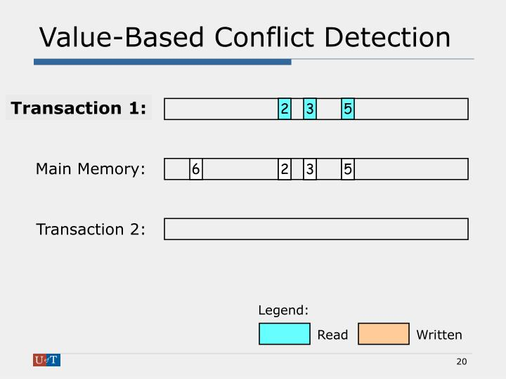 Value-Based Conflict Detection