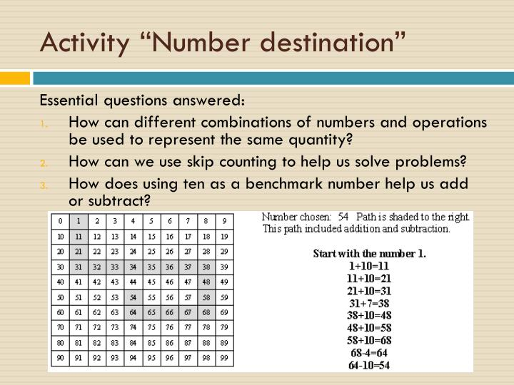"Activity ""Number destination"