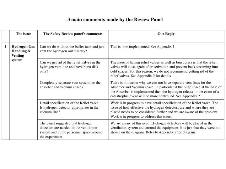3 main comments made by the Review Panel