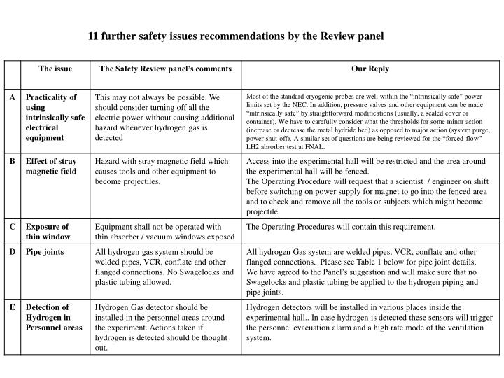 11 further safety issues recommendations by the Review panel