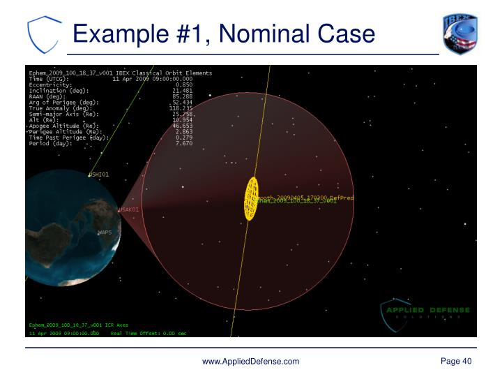 Example #1, Nominal Case