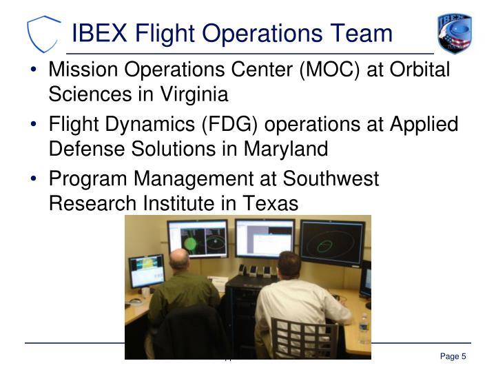 IBEX Flight Operations Team