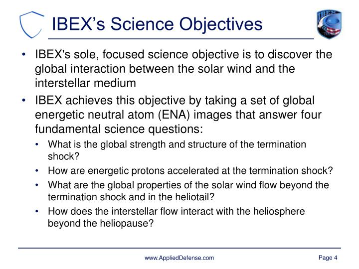 IBEX's Science Objectives