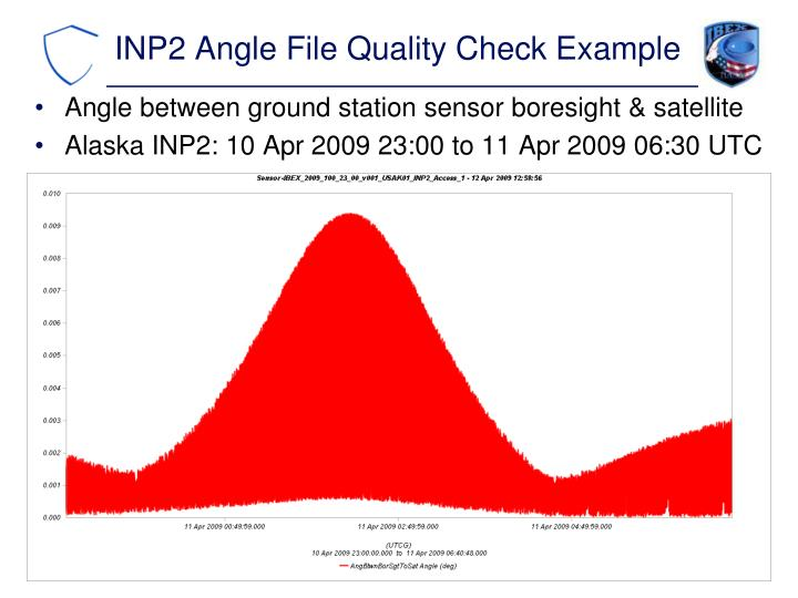 INP2 Angle File Quality Check Example