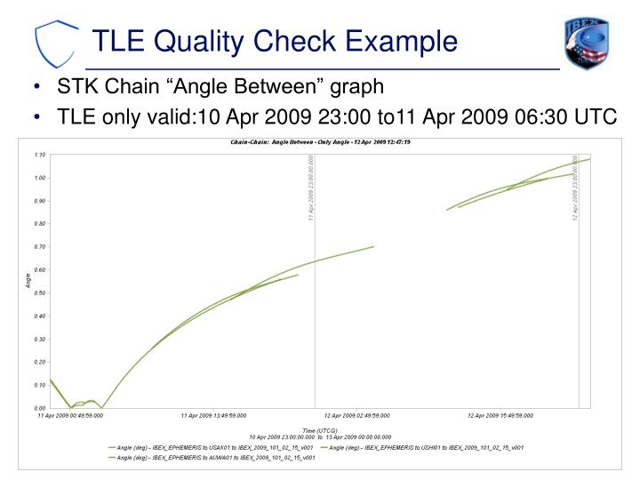 TLE Quality Check Example