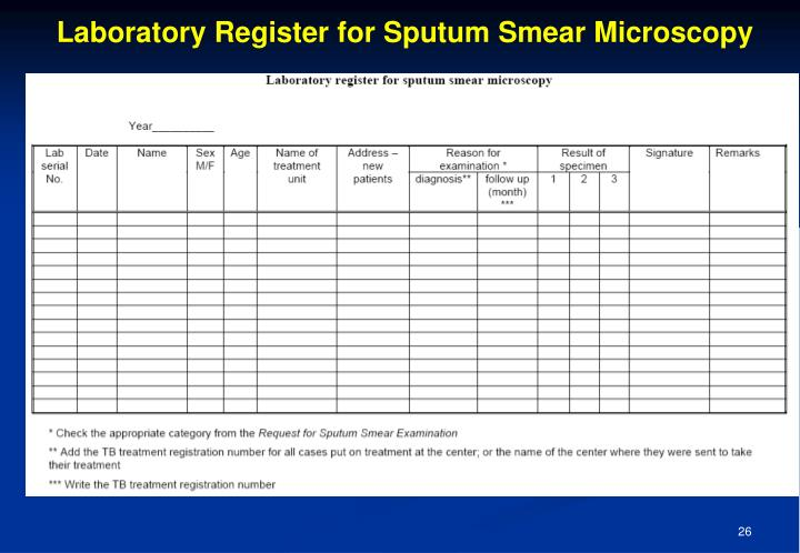 Laboratory Register for Sputum Smear Microscopy